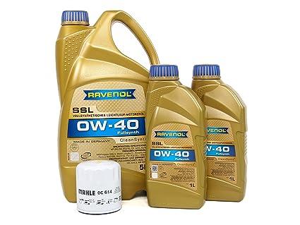 2012 dodge ram 2500 hemi oil type