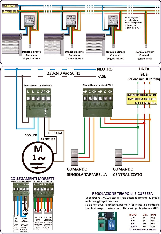 Schema Elettrico Motore Tapparelle : Collegamento elettrico tapparelle motorizzate
