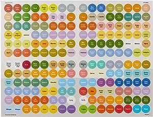doTERRA, Cap Stickers