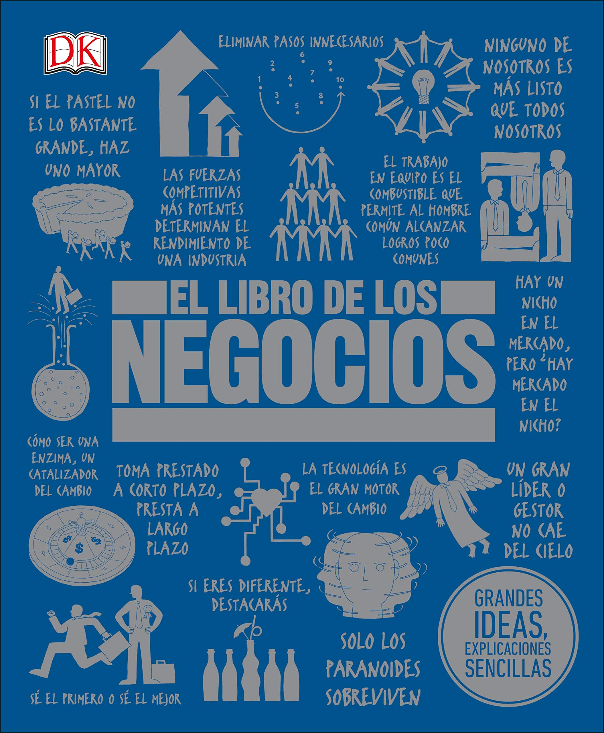 El Libro de Los Negocios (Big Ideas Simply Explained): Amazon.es: DK ...