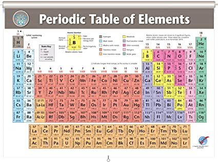 Periodic Table Of Elements Wall Chart 2019 On Spring Roller With