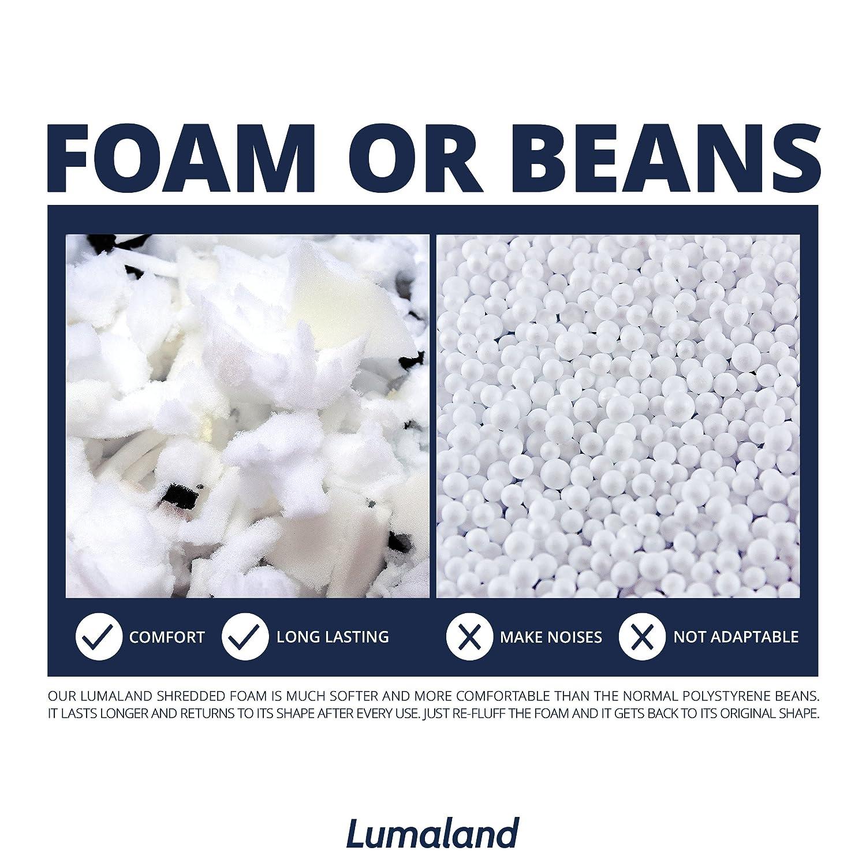 Amazon.com: Lumaland – Tiras de espuma viscoelástica | Para ...