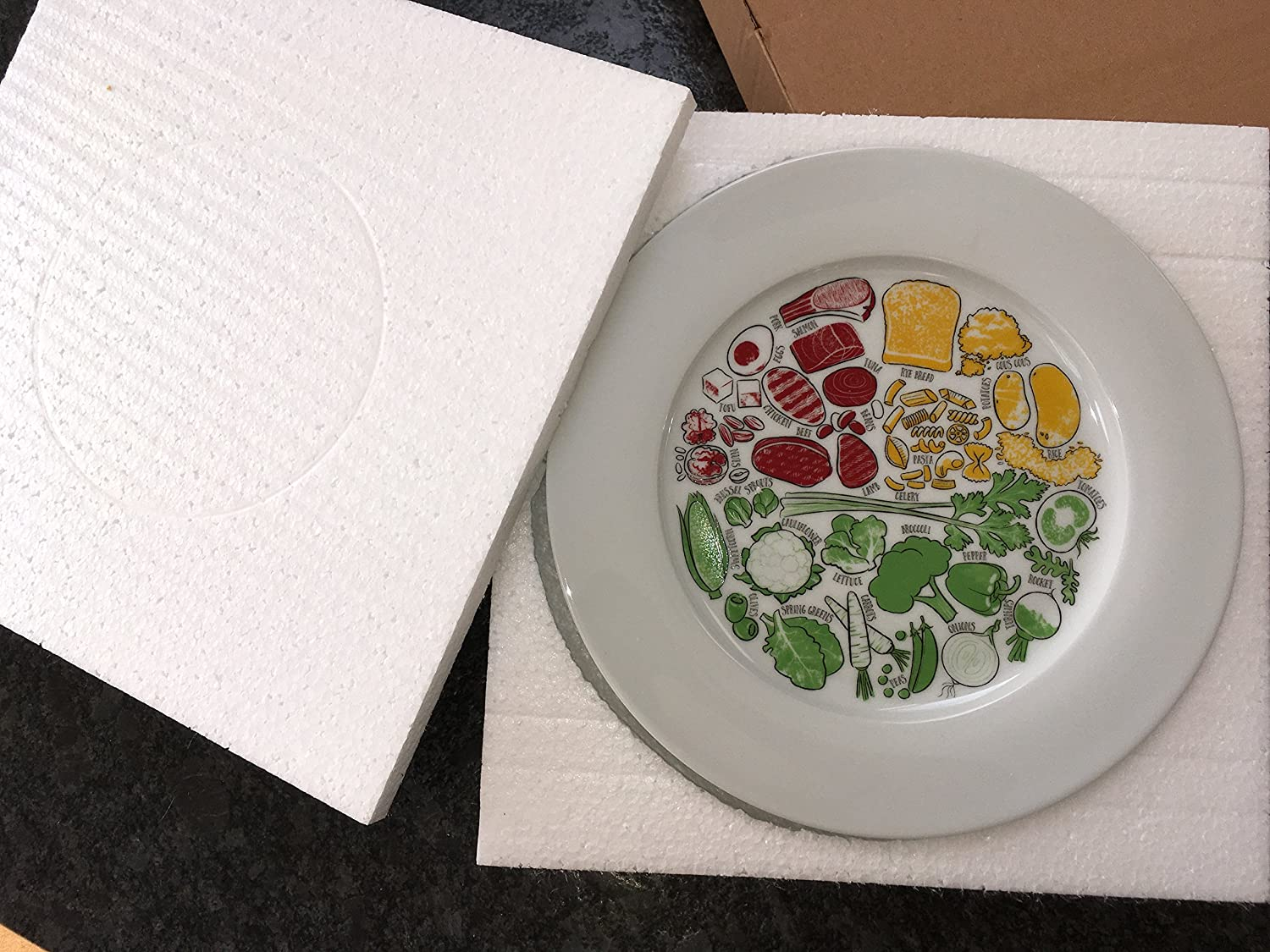 New China Plate Picture Healthy Portion Plate