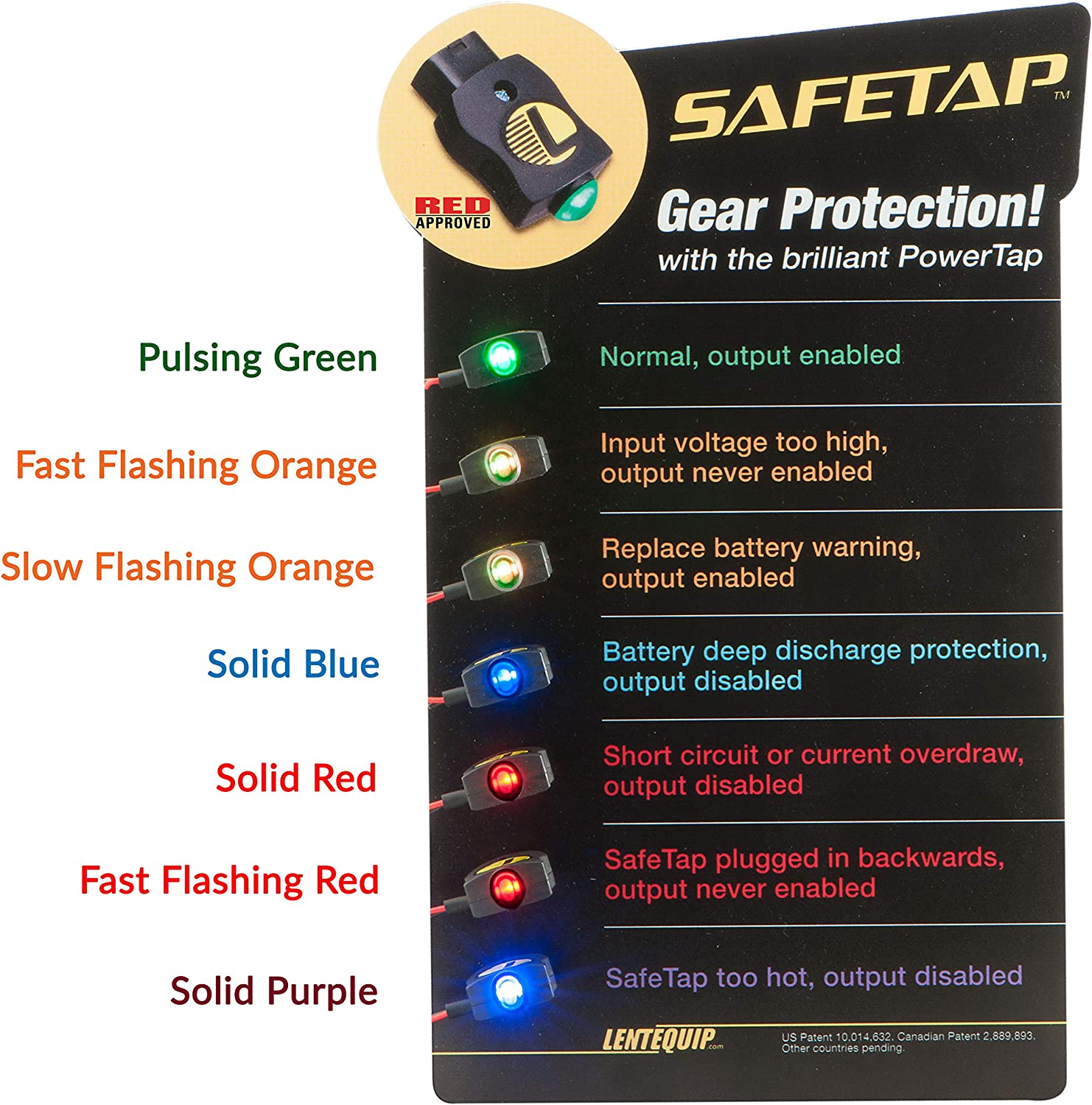 SafeTap Power Connector The one and ONLY