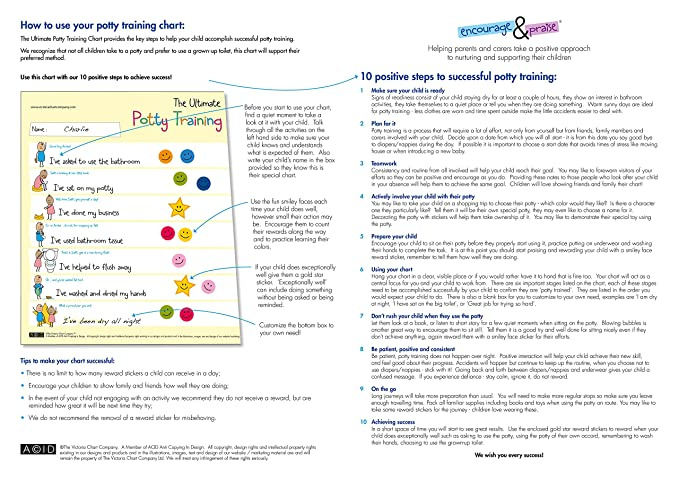 The Ultimate Potty Training Reward Chart for 2 yrs+ - Motivate ...