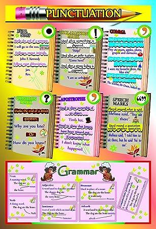 english chart: Laminated english grammar punctuation educational poster