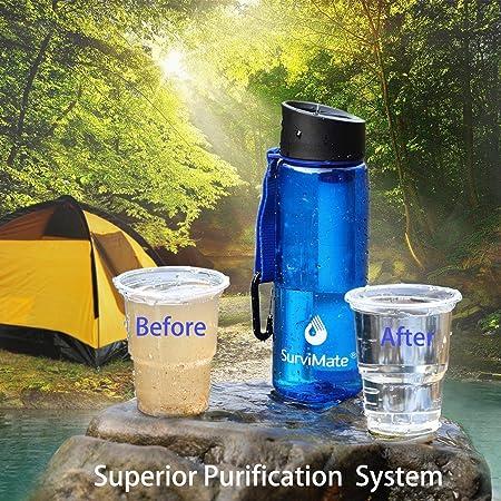 VOLORE Filtro de Agua de Agua Mini Purificador Filtro de Agua Paja ...