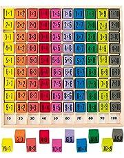 Vicky Tiel Ulysse - Juego de Tabla de multiplicar (10x10)