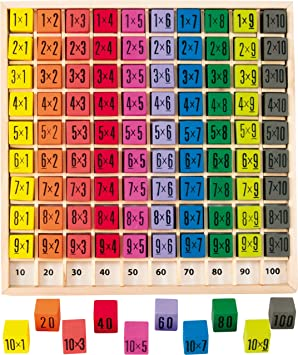 Ulysse - Juego de Tabla de multiplicar (10x10): Amazon.es ...