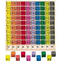 """Ulysse 3865"""" Multiplication Table Spielzeug"""