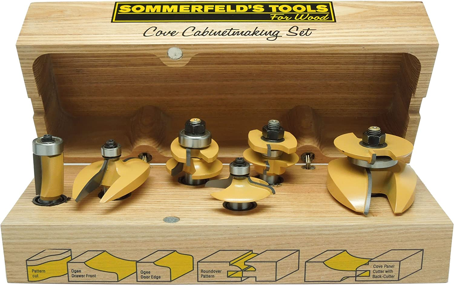 Sommerfeld Router Wood 02012 New Chip Free Rail and Stile Set Ogee
