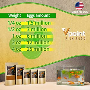 VPoint Brine Shrimp Eggs - Artemia Cysts of 90% Hatch Rate - Aquatic Foods Baby & Fry Foods - Great Live Fish Food for Freshwater Fish, Saltwater Fish, Fry, etc. (4 oz.) (Tamaño: 4 oz.)