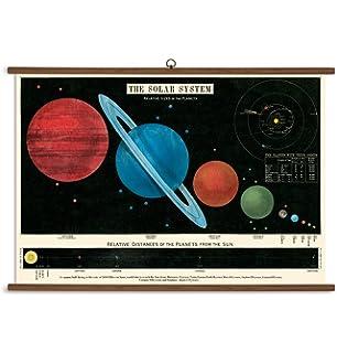 Amazon cavallini papers co inc bicycle blueprint cavallini cavallini papers solar system vintage school chart malvernweather Choice Image