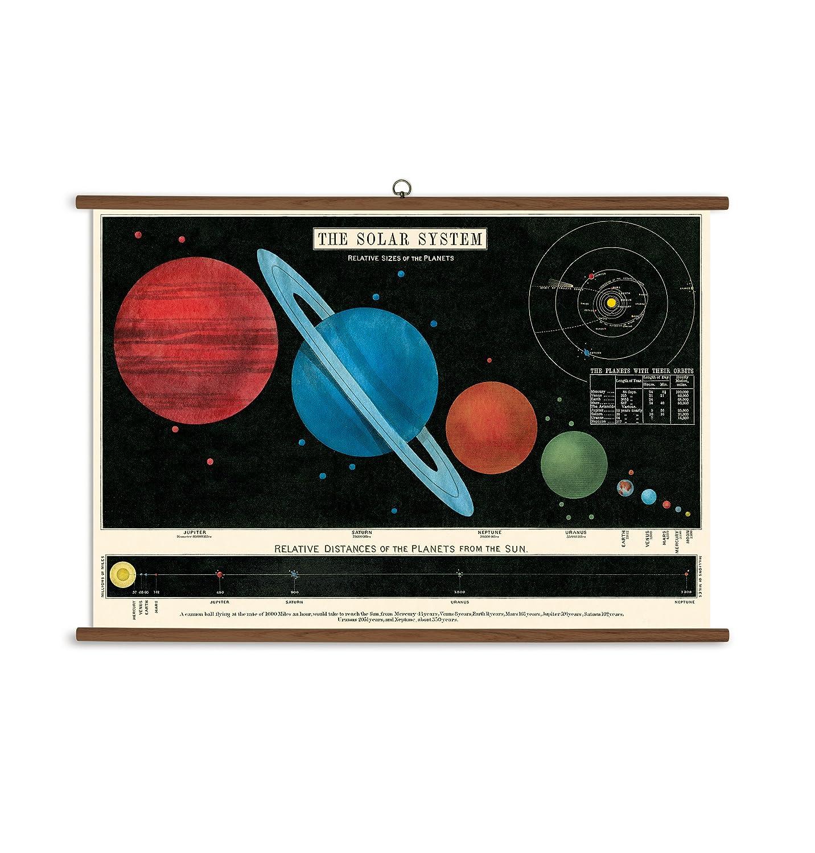 Cavallini Papers Solar System Vintage School Chart
