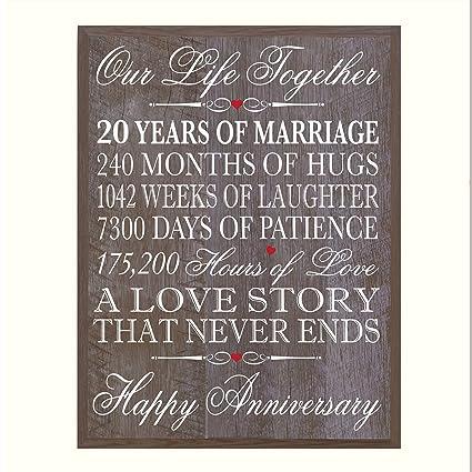 amazon com lifesong milestones 20th wedding anniversary wall