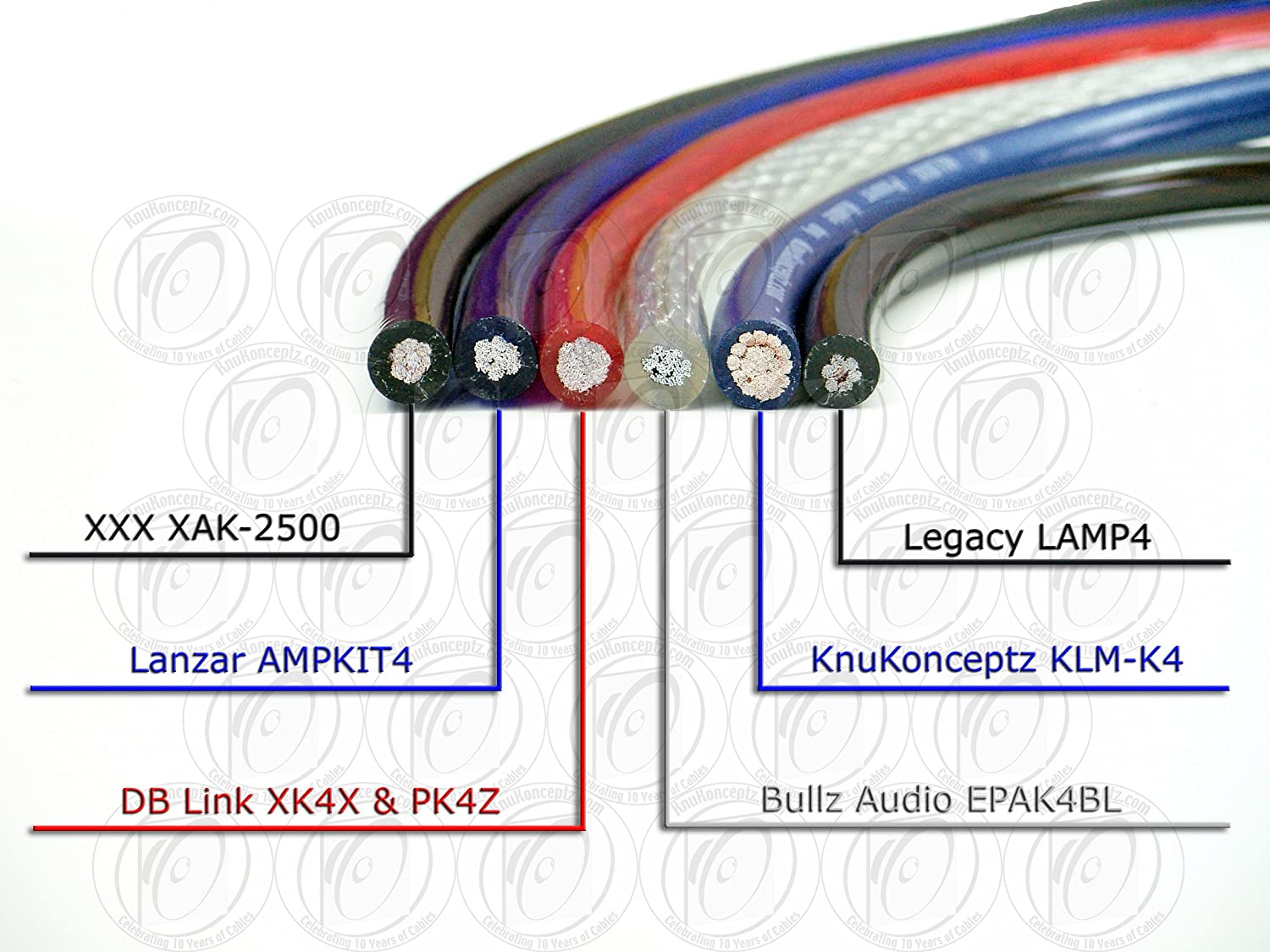 sold in 20 increments KnuKonceptz KCA Kable 8 Gauge Power Wire Blue
