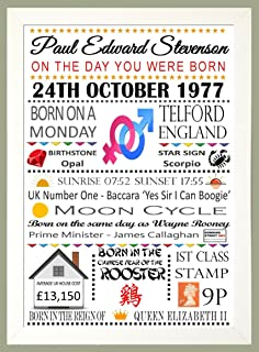 Personalised Word Art Coloured A4On The Day You Were Born Celebration Birthday Memories