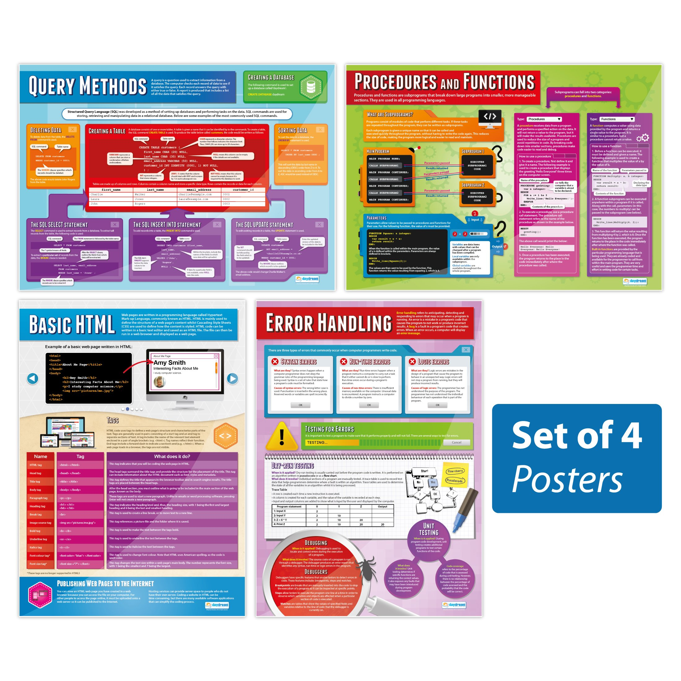 """Programming Posters - Set of 4 