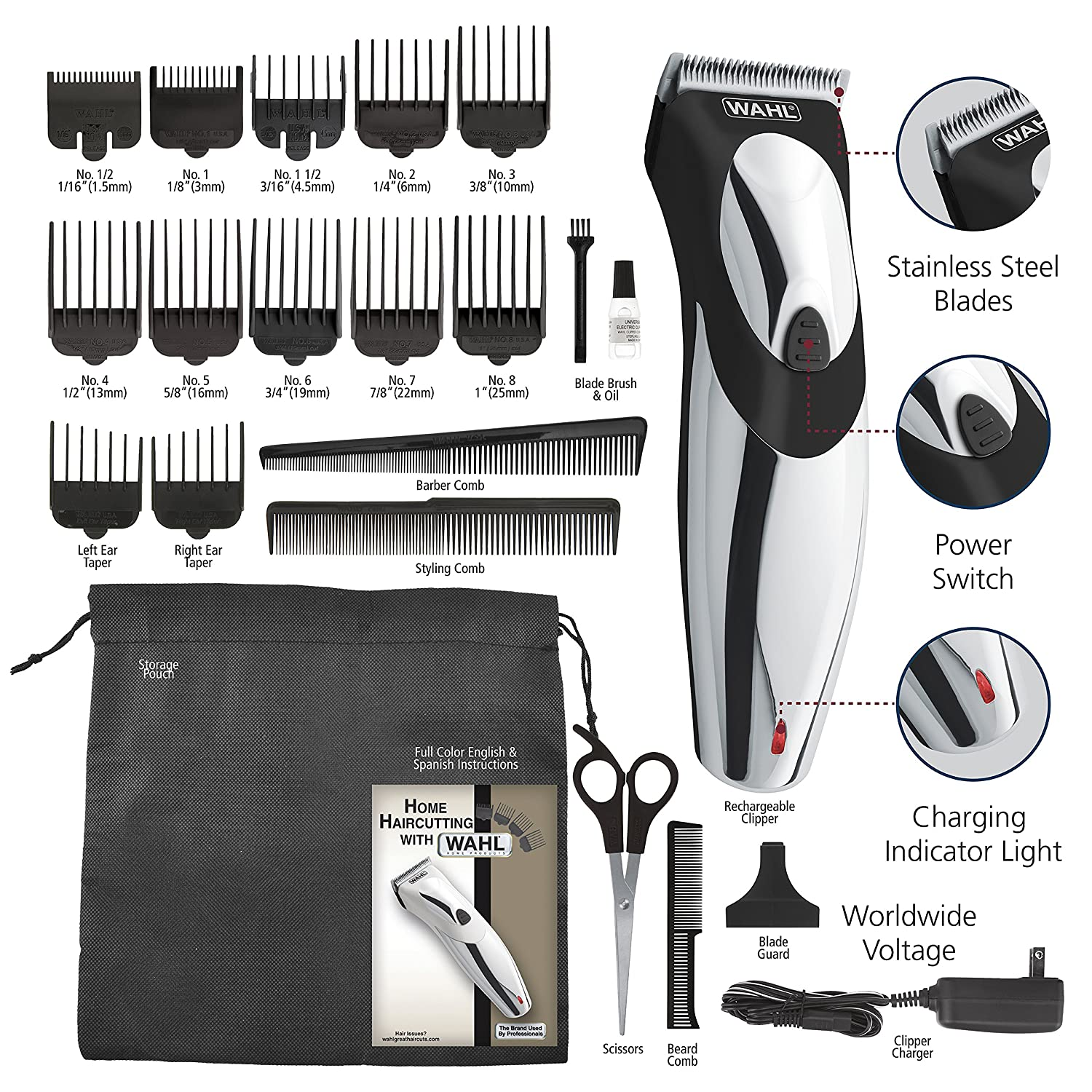 Wahl Haircut and Beard Trimmer Kit