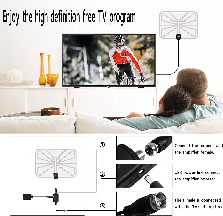 Antena de TV, Kiteca Antena HDTV para Interiores Ultra Delgada con Amplificador de señal Integrado para el Alto Rendimiento y Rango de 50 Millas y ...
