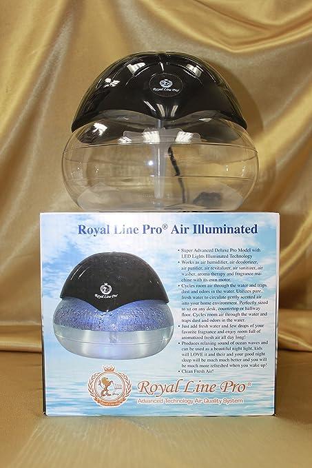 Review Royal Line Pro (R)