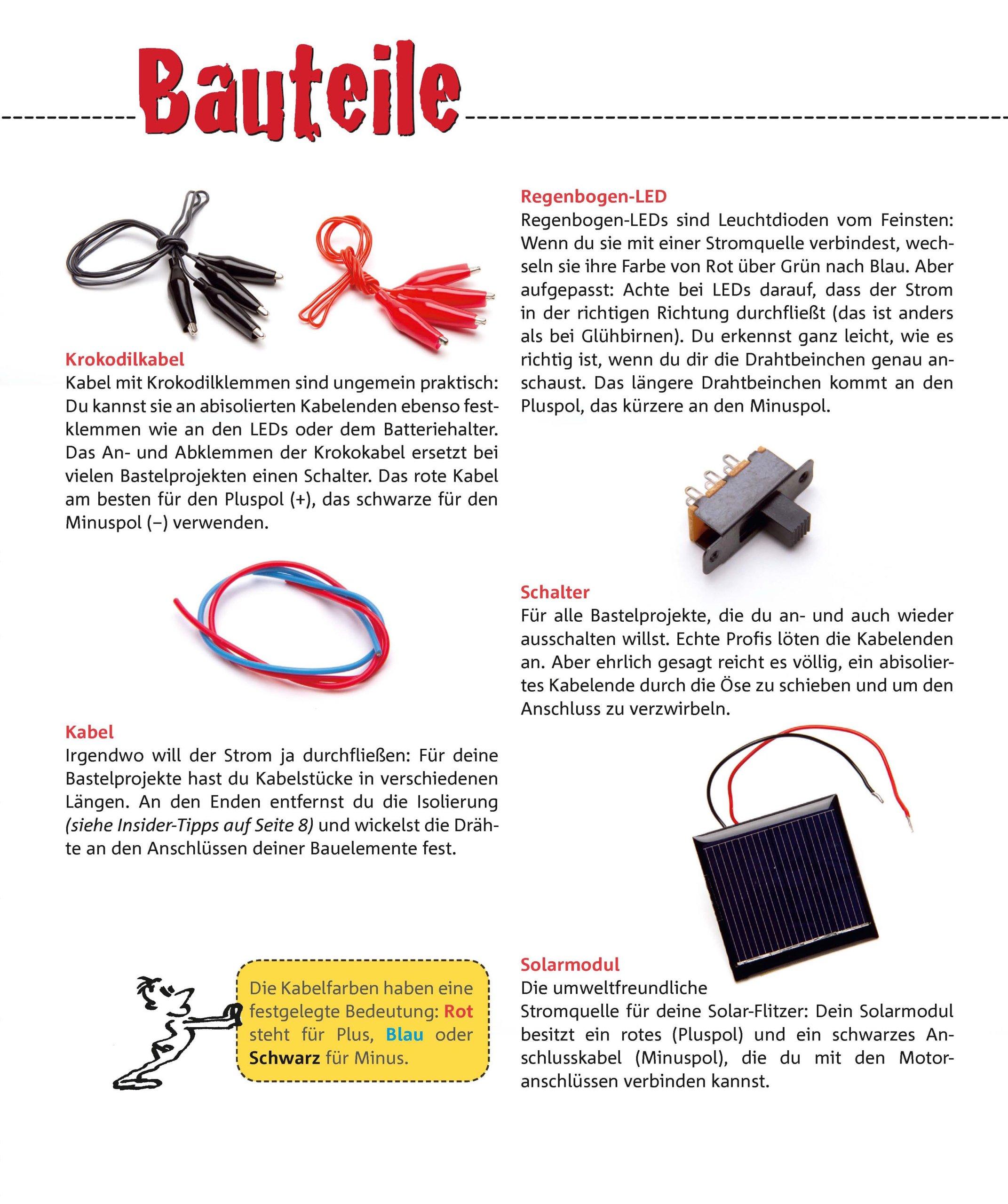 Ziemlich Elektrische Kabel Farben Bedeutung Zeitgenössisch ...