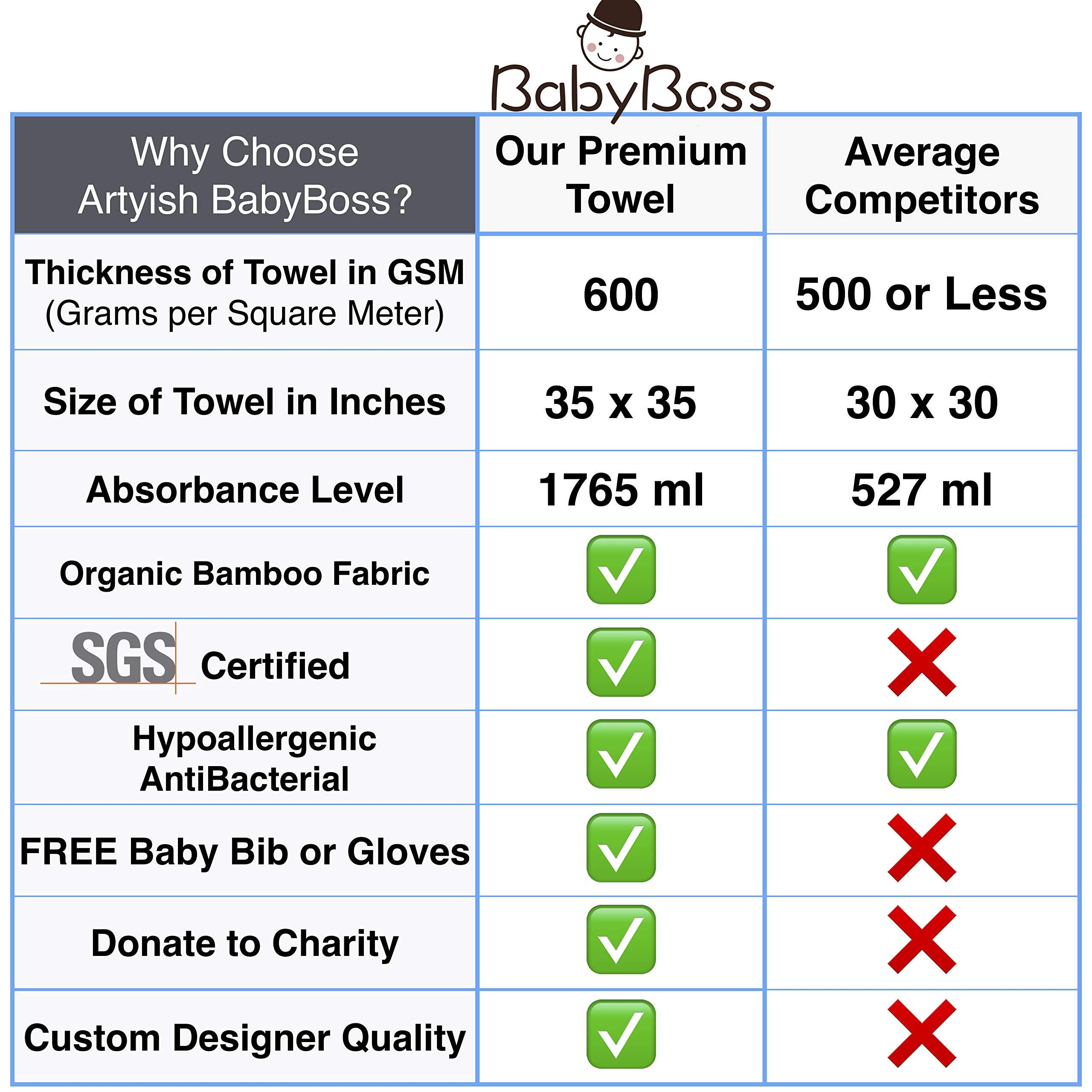Premium Hooded Baby Towel, 100% Organic Bamboo, Free Baby Bib or Gloves, Baby Shower Gift, 35x35'', Newborns Infants Toddlers, Kids, for Boys and Girls at Bath Pool/Beach, Better Than Cotton (Pink) by Artyish