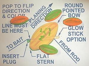 """Steer It Fishing 2"""" Bullet Bobbers Mini Planer Boards 4-Pack"""