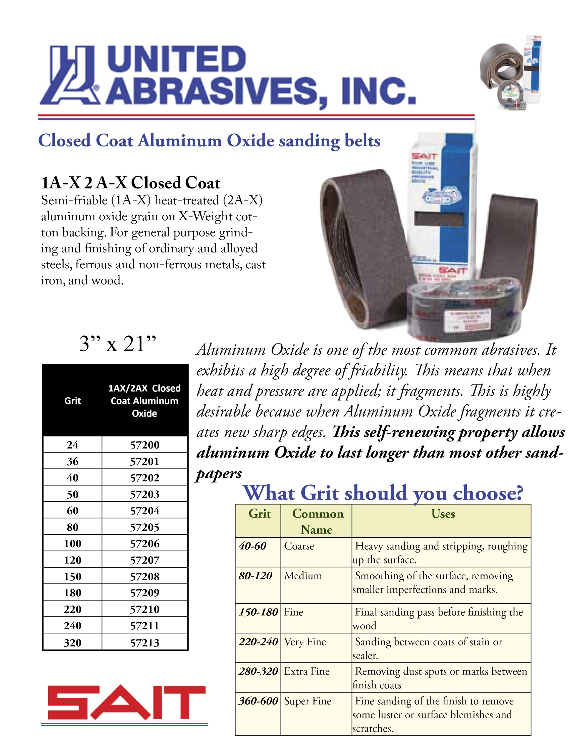 United Abrasives-SAIT 57210 1AX/2AX Closed Coat Aluminum Oxide 3-Inch x 21-Inch 220 Grit Blue Line Sanding Belt, 10-Pack
