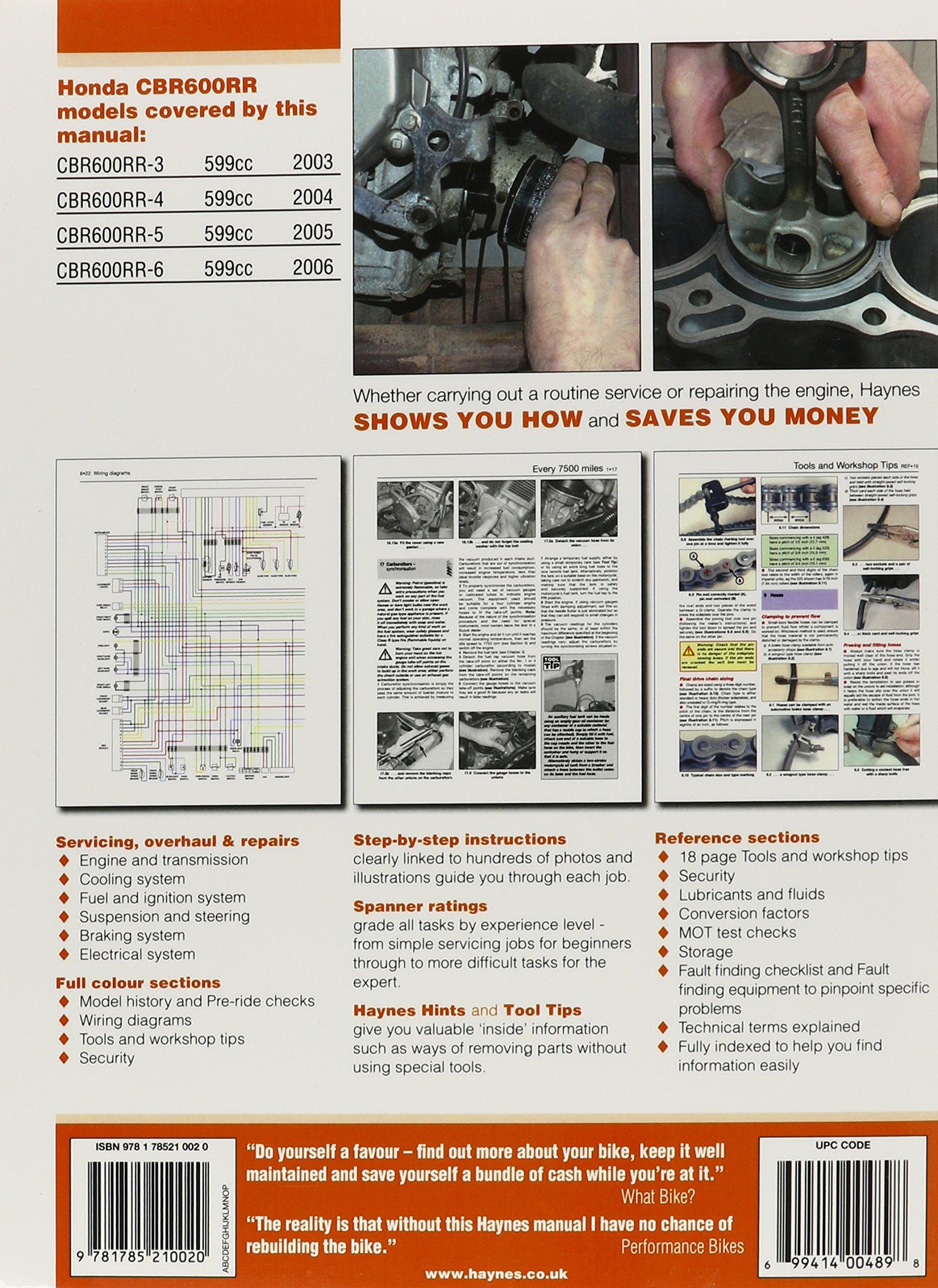 Honda Cbr600rr 03 06 Haynes Publishing 9781785210020 Books Turn Signal Wiring Diagram