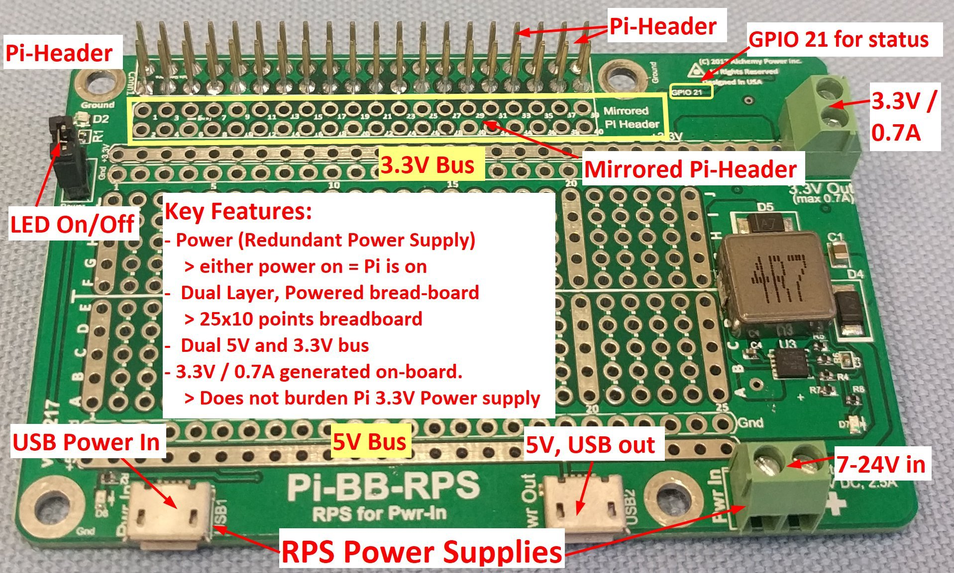 Alchemy Power Inc. Pi-BB-RPS Powered Breadboard with Redundant Power Supply (RPS) and more... by Alchemy Power Inc. TM (Image #2)