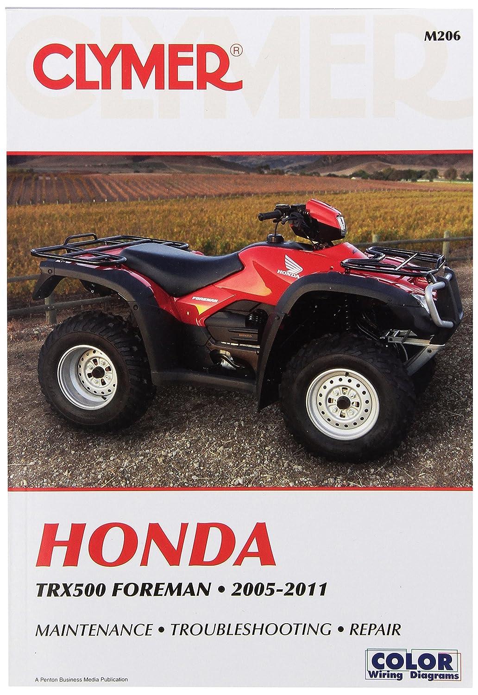 2003 Honda Rubicon Trx500fa Wiring Diagram