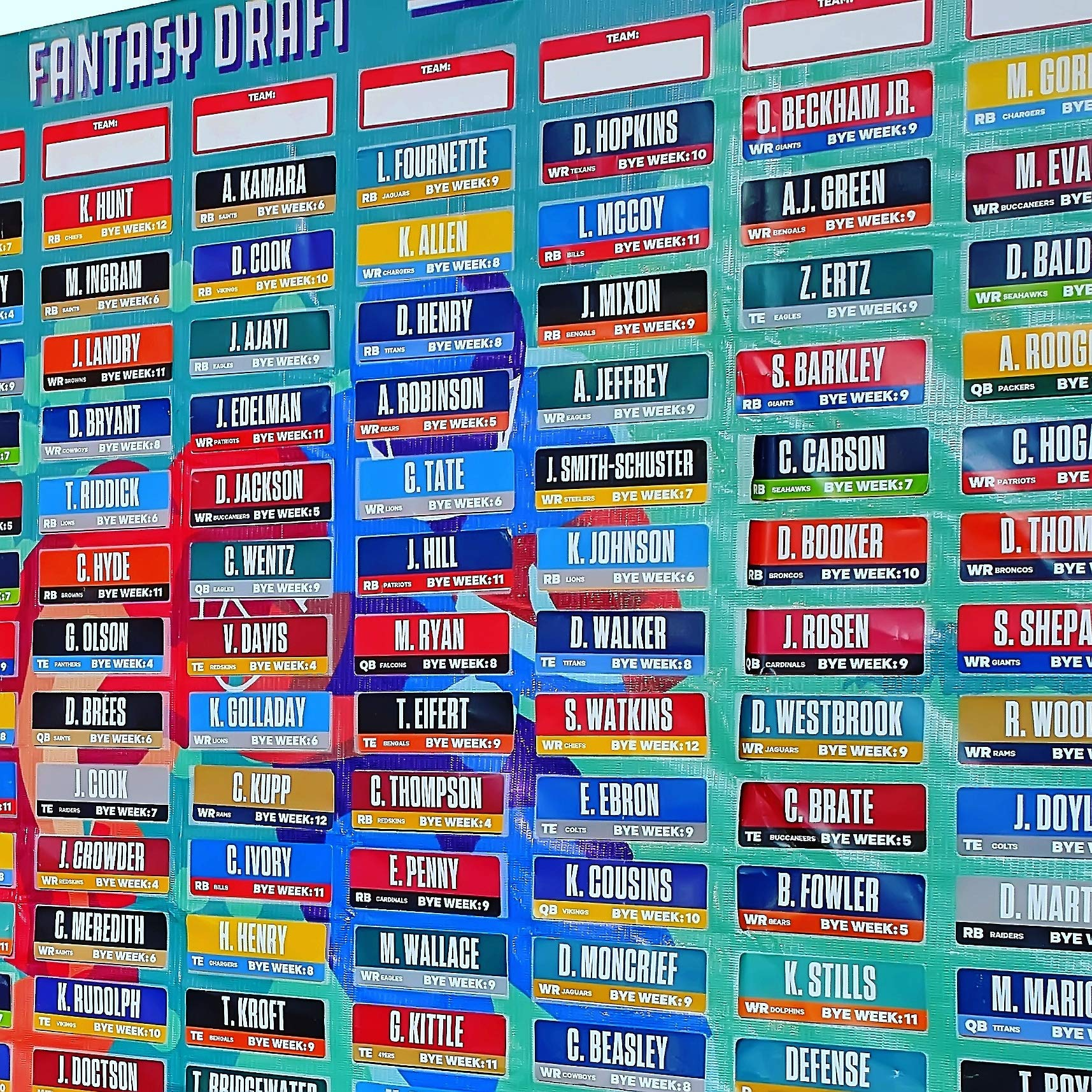 2019 Fantasy Football Draft Board Kit with Over 400 Player Labels Alphabetized by Position Plus Loser Sash and Yellow Penalty Flag (2019) by Fantasy Bros