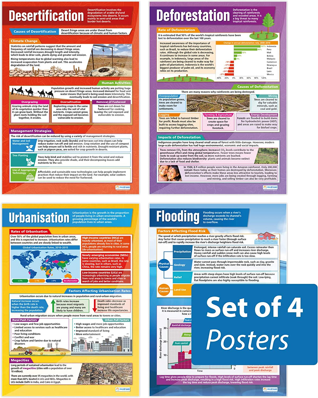 Bildungstabelle von Daydream Education | Geografie-Poster A1 Geographie-Poster Set von 2 Daydream Education Poster Tropical Storms laminiertes Hochglanzpapier mit den Ma/ßen 850 mm x 594 mm
