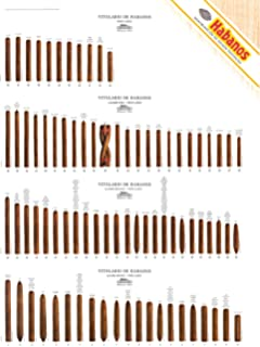 photograph relating to Cigar Ring Gauge Chart Printable called : Habanos Cuban Cigar Sizing Marketing consultant Poster (2 Rows
