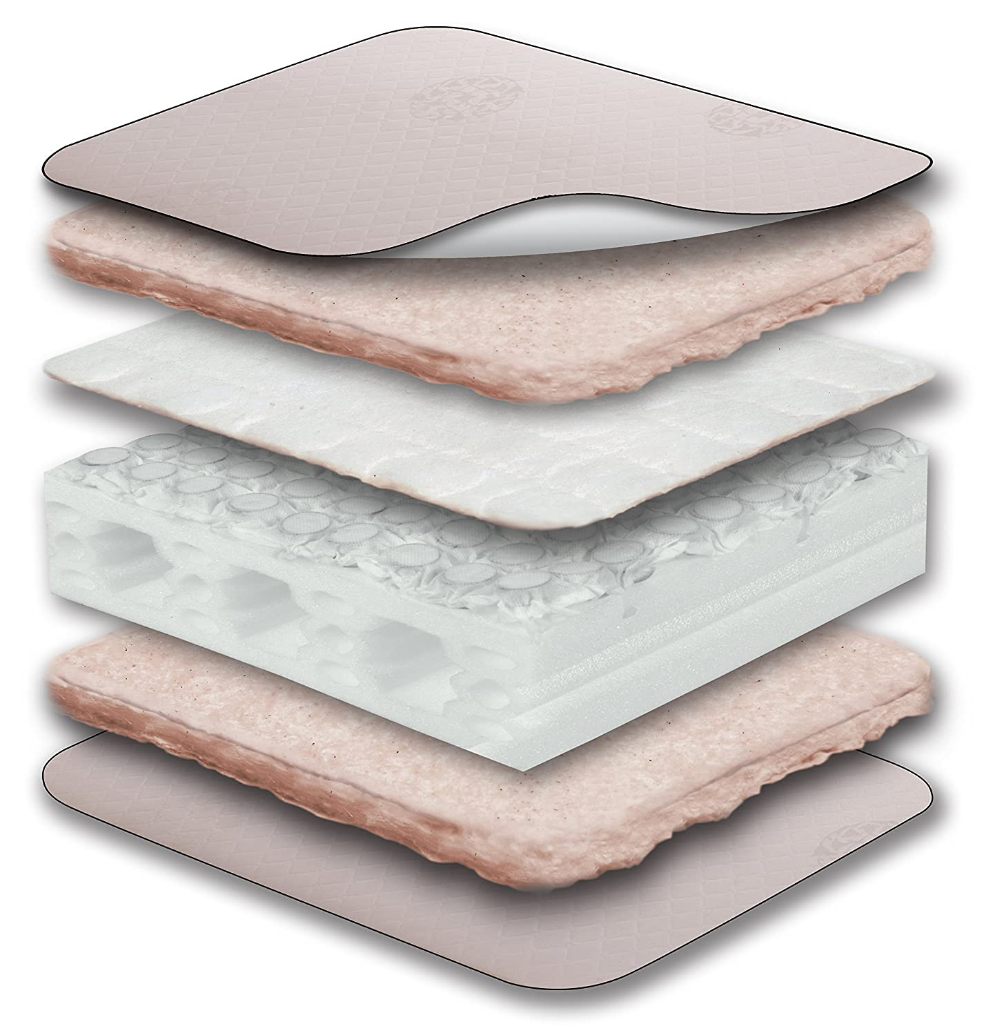 Amazon.com : Stearns and Foster Baby Dynasty Crib Mattresses, Sunset : Baby