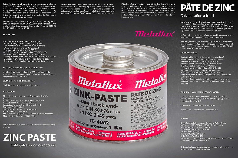 Zinc Paste 99% Pure Metaflux 70-40 Cold galvanizing Long