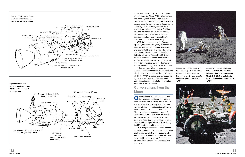 Nasa Apollo 11 Owners Workshop Manual Christopher Riley Philip Saturn V Engine Diagram Dolling 9781844256839 Books
