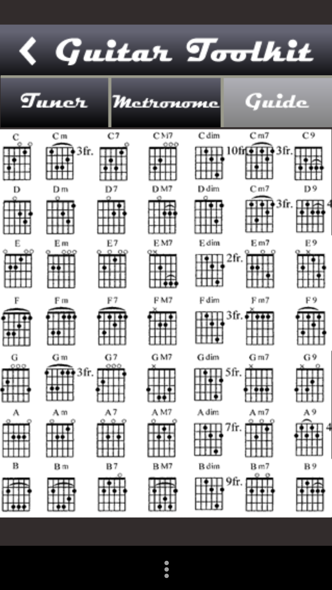 Guitar Toolkit: Amazon.es: Appstore para Android