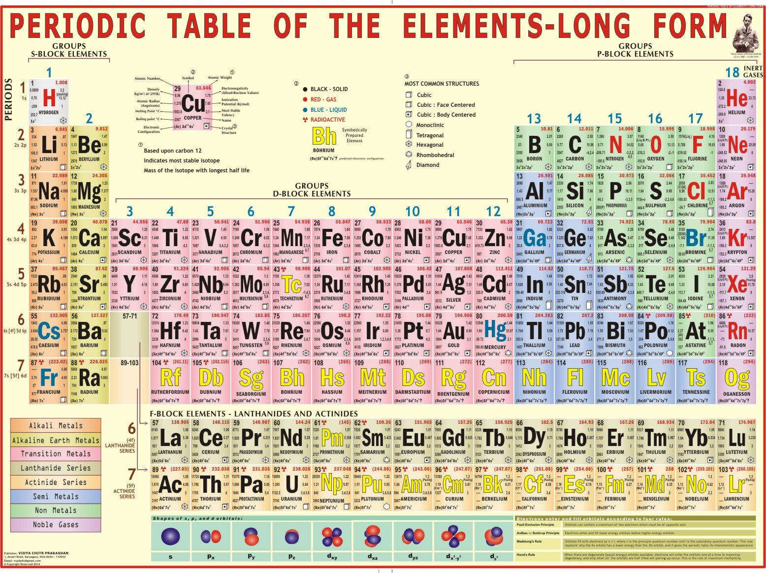 42030101735a2 Buy Periodic Table (140 x 100 cm) Book Online at Low Prices in India ...