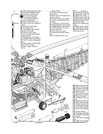 amazon com 38a580a3257 awesome helicopters mi24 aviation helicopter aviation parts 38a580a3257 awesome helicopters mi24 aviation helicopter schematics schematic diagram texts military flip case with fashion design