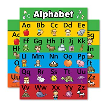 AmazonCom  Abc Alphabet Poster Chart  Laminated  Double Sided