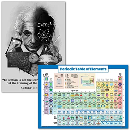Peachy Palace Learning Periodic Table Of Elements Poster Albert Einstein Quote 18 X 24 Laminated Download Free Architecture Designs Intelgarnamadebymaigaardcom