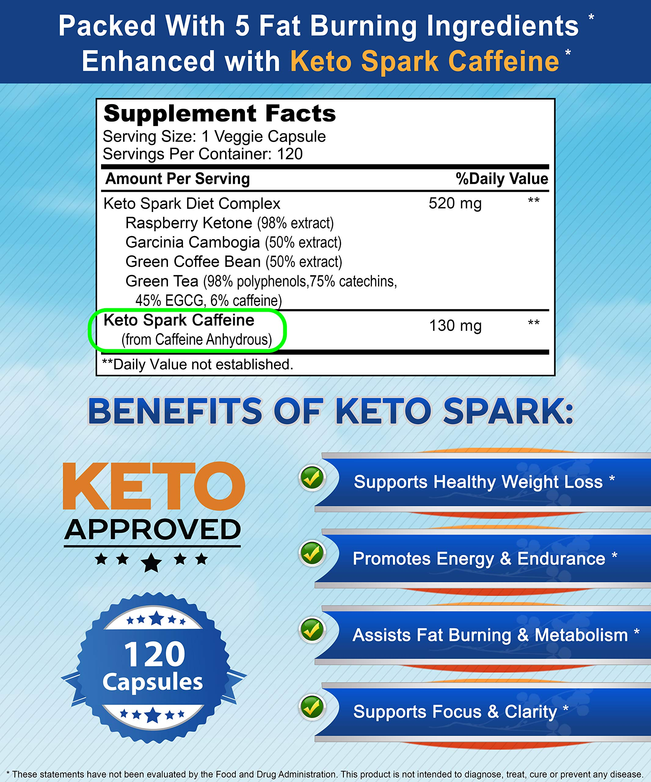 Keto Spark - Supplement for Weight Loss (120 Capsules) - Pills Approved for The Ketogenic & Paleo Diet - Helps Stay in Ketosis, Increase Energy & Focus - Caffeine & Ketones for Women & Men by aSquared Nutrition (Image #4)