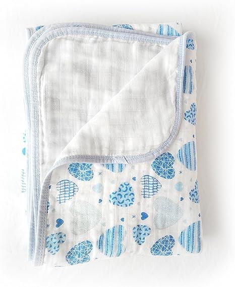 Miracle Baby Mantas Bebe Algodón, Swaddle Blanket Muselina 100 ...