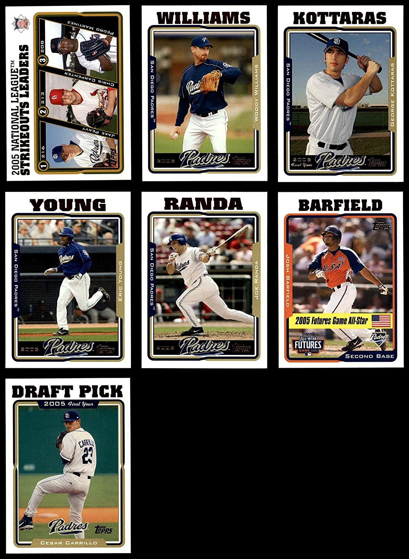 2005 Topps Update San Diego Padres Team Set San Diego Padres (Baseball Set) Dean's Cards 8 - NM/MT Padres 91cjwMtMBkL
