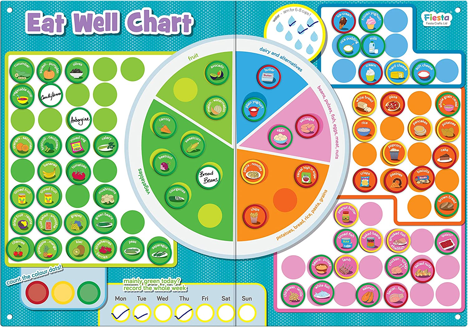 Fiesta Crafts T-2946 Magnetic Eat Well Chart Choose Healthy Snacks Food Facts for Kids