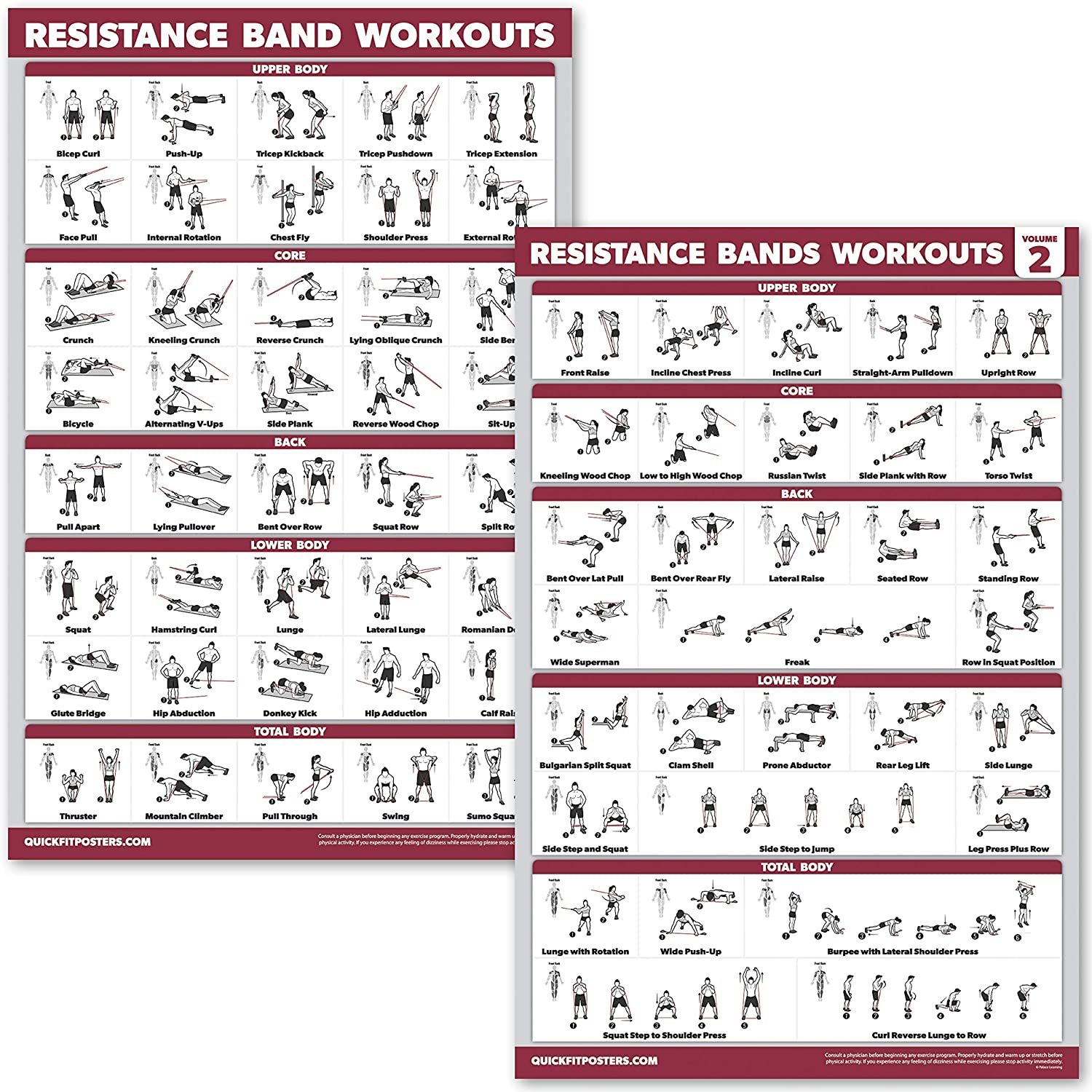 QuickFit 2 Pack Resistance Bands Exercise Poster Set - Resistance Tubes Workout Charts