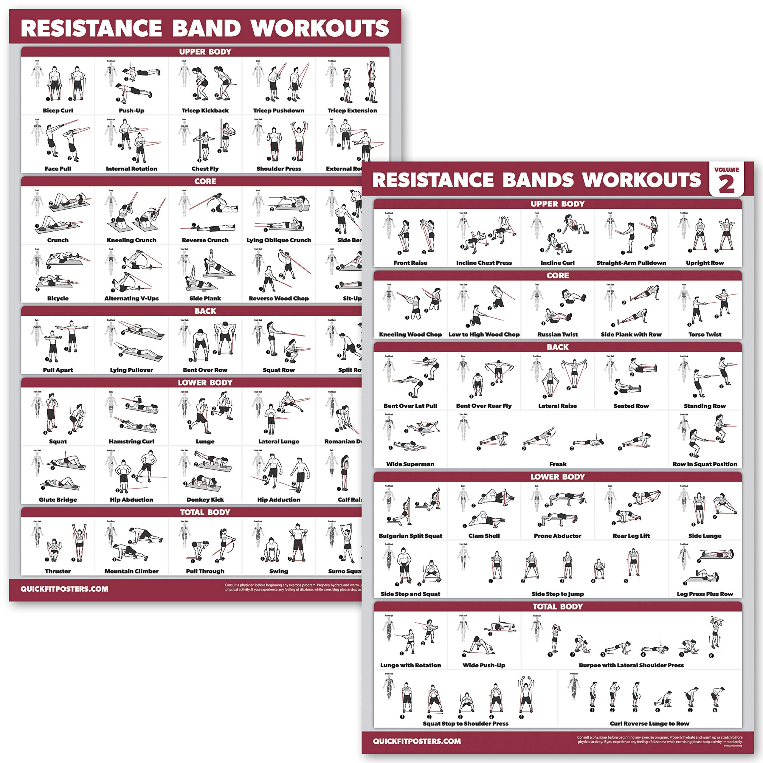 QuickFit 2 Pack Resistance Bands Exercise Poster Set – Resistance Tubes Workout Charts