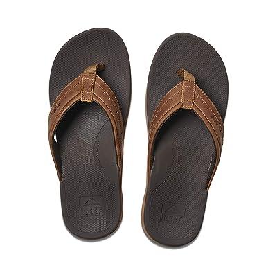 Reef Flip Flop | Sandals